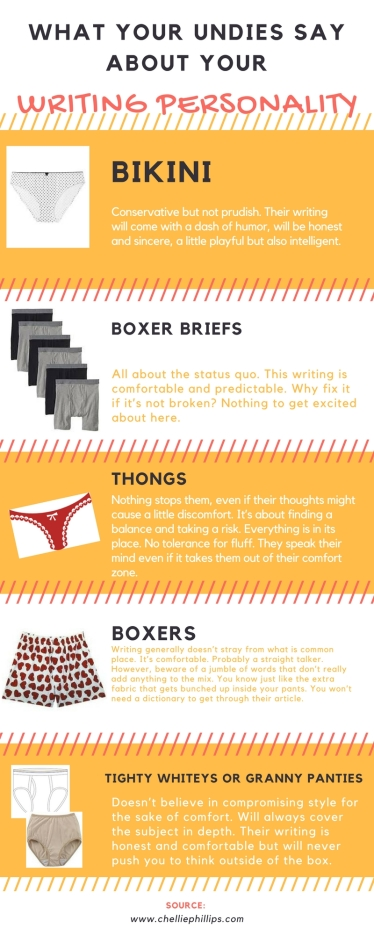 writing personality info graphic