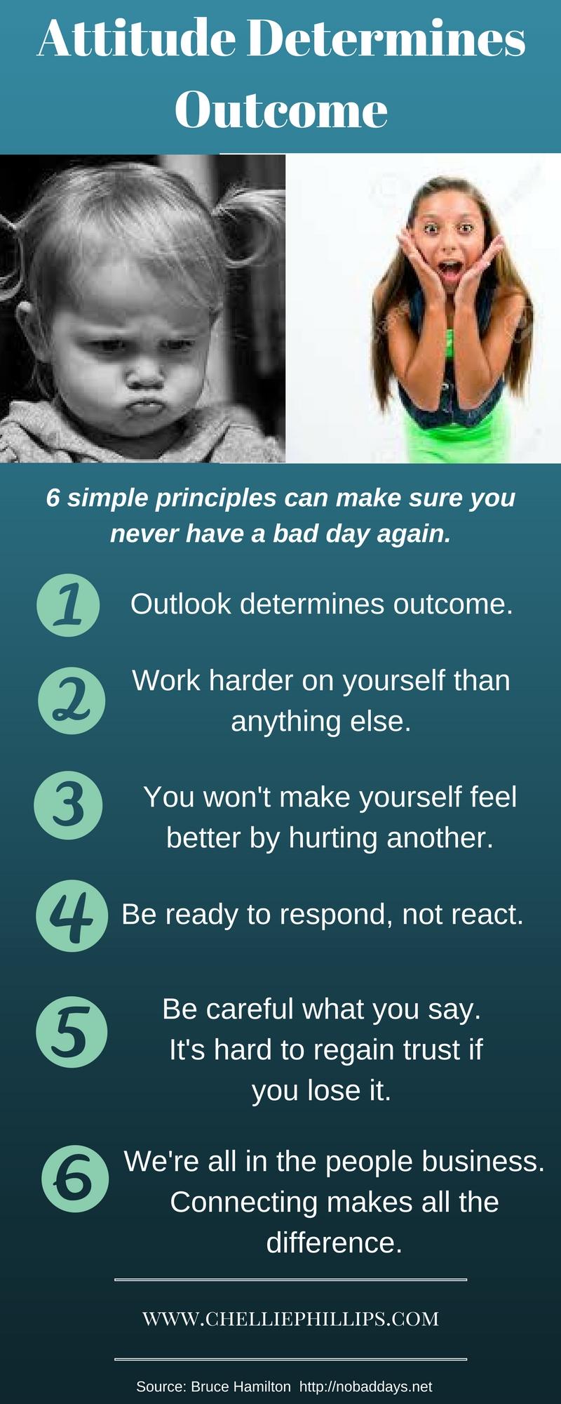 Attitude Determines Outcome